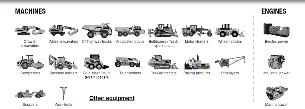 heavyautoparts_heavy_equipment_gallery